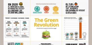 Lantern The Green Revolution
