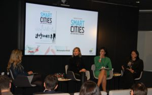 innovationHUB smart cities