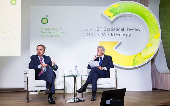 BP Statistical Review of World Energy
