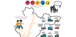 Infografía de la propuesta Urban 95 – Lima Norte, de Perú