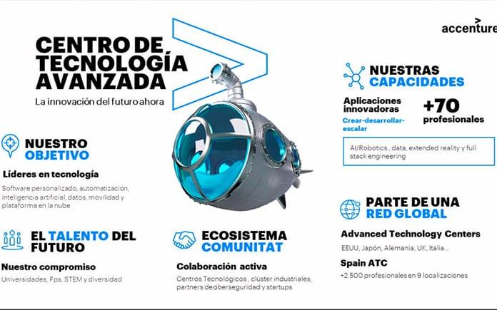Accenture Alicante ATC 2