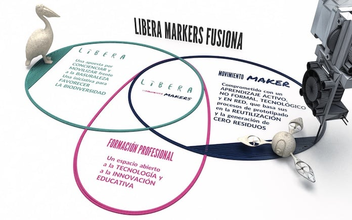 Libera Makers Libera