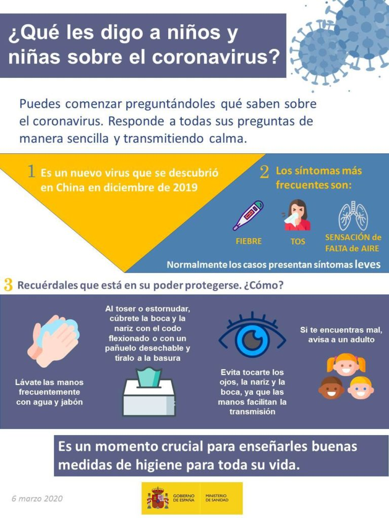 coronavirus colegios